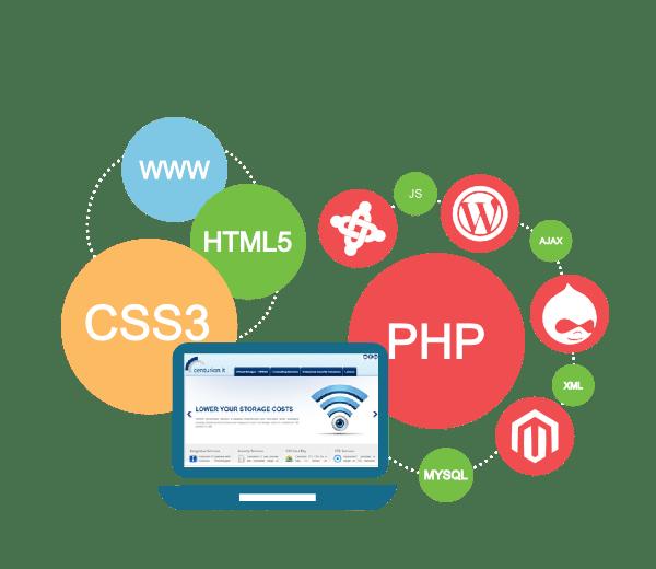 Thiết Kế Ứng Dụng Web Giá Rẻ